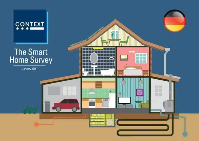 CONTEXT Studie Smart Home